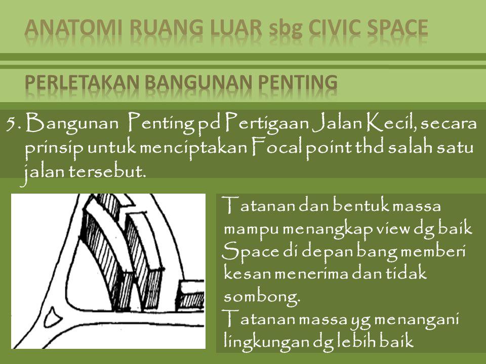 5. Bangunan Penting pd Pertigaan Jalan Kecil, secara prinsip untuk menciptakan Focal point thd salah satu jalan tersebut. Tatanan dan bentuk massa mam