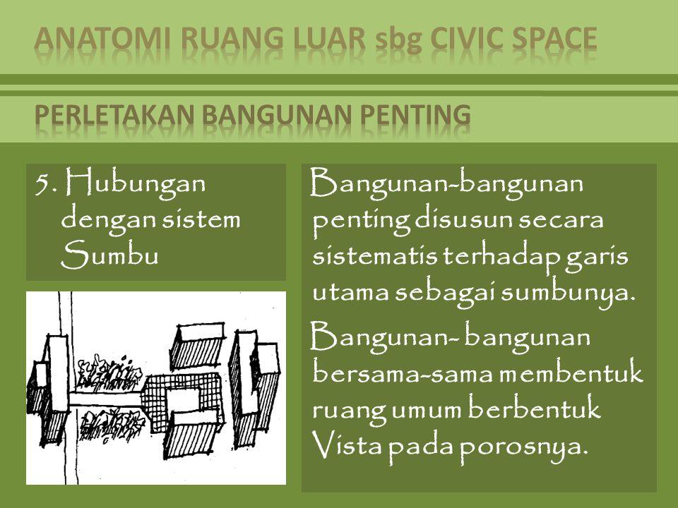 5. Hubungan dengan sistem Sumbu Bangunan-bangunan penting disusun secara sistematis terhadap garis utama sebagai sumbunya. Bangunan- bangunan bersama-