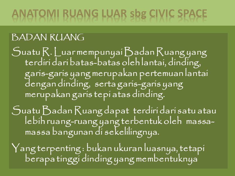 BADAN RUANG Suatu R. Luar mempunyai Badan Ruang yang terdiri dari batas-batas oleh lantai, dinding, garis-garis yang merupakan pertemuan lantai dengan