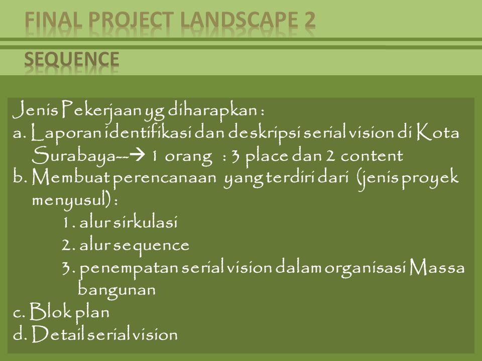 Jenis Pekerjaan yg diharapkan : a. Laporan identifikasi dan deskripsi serial vision di Kota Surabaya--  1 orang : 3 place dan 2 content b. Membuat pe