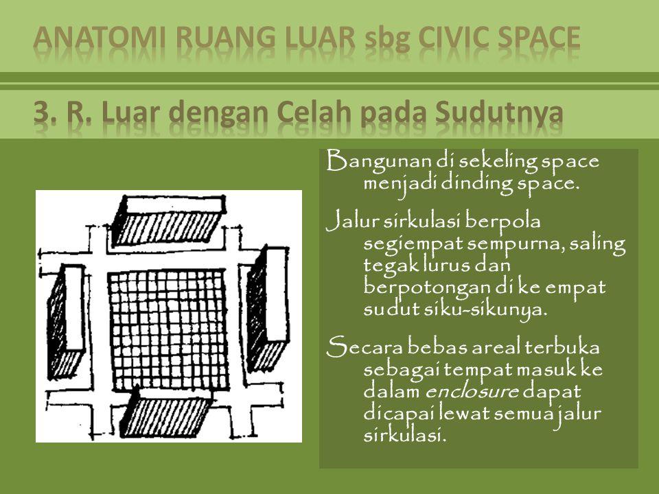 Bangunan di sekeling space menjadi dinding space. Jalur sirkulasi berpola segiempat sempurna, saling tegak lurus dan berpotongan di ke empat sudut sik