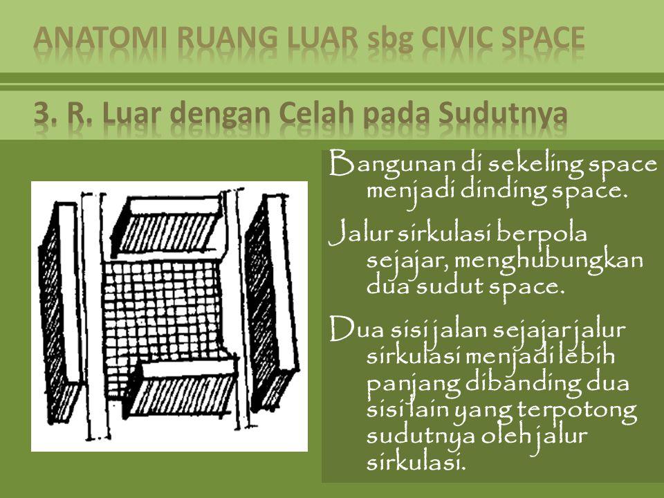 Bangunan di sekeling space menjadi dinding space. Jalur sirkulasi berpola sejajar, menghubungkan dua sudut space. Dua sisi jalan sejajar jalur sirkula