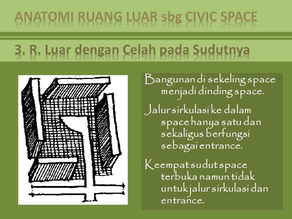 Bangunan di sekeling space menjadi dinding space. Jalur sirkulasi ke dalam space hanya satu dan sekaligus berfungsi sebagai entrance. Keempat sudut sp