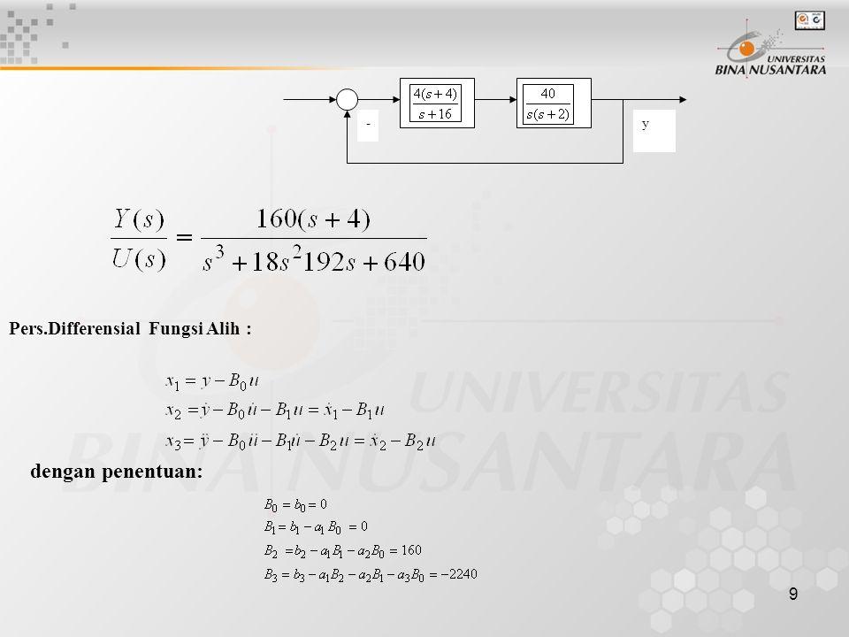 10 Persamaan Keadaan menjadi : Persamaan Output: Solusi State space parameter konstan: Jawab keadaan homogen Matriks Eksponensiil Pendekatan Jawab homogen dengan Transformasi Laplace