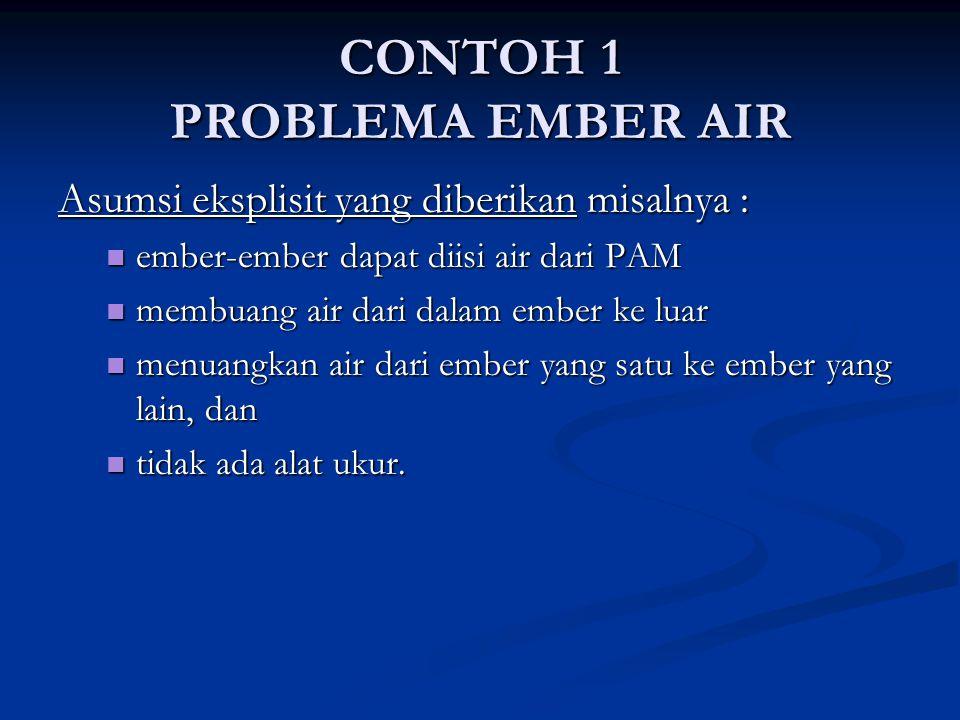 CONTOH 1 PROBLEMA EMBER AIR Asumsi eksplisit yang diberikan misalnya : ember-ember dapat diisi air dari PAM ember-ember dapat diisi air dari PAM membu
