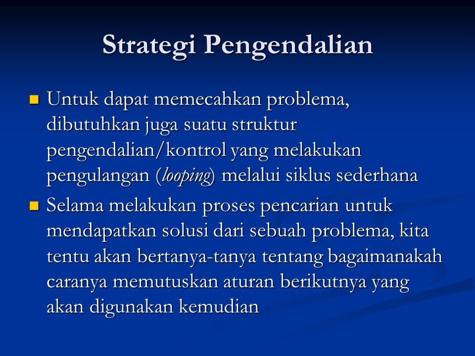 Strategi Pengendalian Untuk dapat memecahkan problema, dibutuhkan juga suatu struktur pengendalian/kontrol yang melakukan pengulangan (looping) melalu