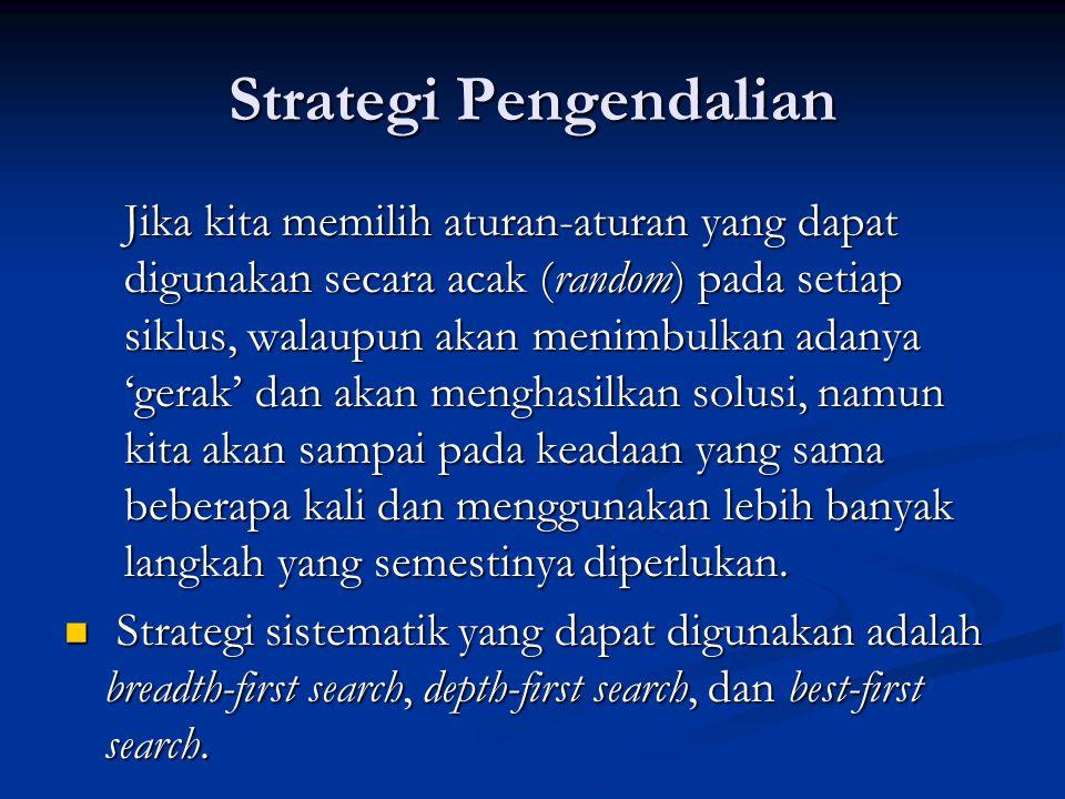 Strategi Pengendalian Jika kita memilih aturan-aturan yang dapat digunakan secara acak (random) pada setiap siklus, walaupun akan menimbulkan adanya '