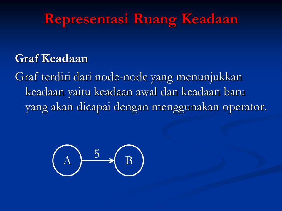 CONTOH 1 PROBLEMA EMBER AIR Arti dari masing-masing operator aturan di atas adalah 1.