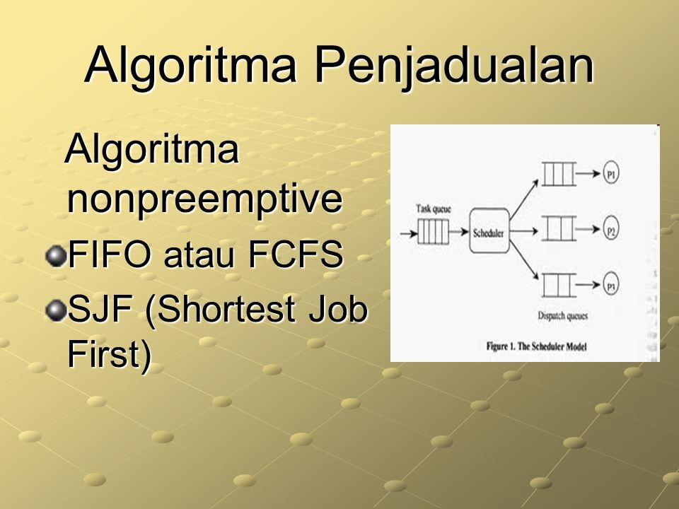 Algoritma Penjadualan Algoritma nonpreemptive Algoritma nonpreemptive FIFO atau FCFS SJF (Shortest Job First)