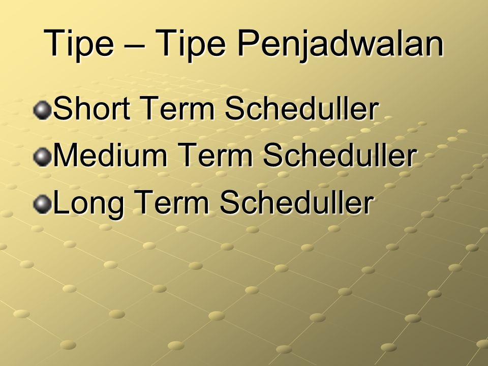 Tipe – Tipe Penjadwalan Short Term Scheduller Medium Term Scheduller Long Term Scheduller