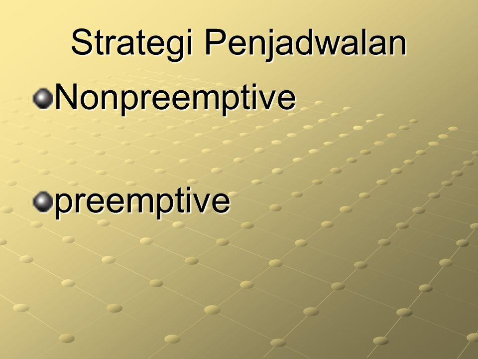 Strategi Penjadwalan Nonpreemptivepreemptive
