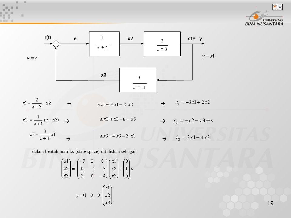 19 1 1  s 3 2  s r(t) ex2 x3 x1= y 4 3  s    dalam bentuk matriks (state space) dituliskan sebagai: