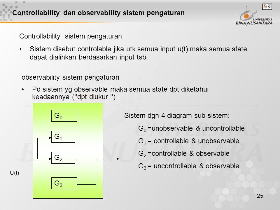25 Controllability dan observability sistem pengaturan Controllability sistem pengaturan Sistem disebut controlable jika utk semua input u(t) maka sem