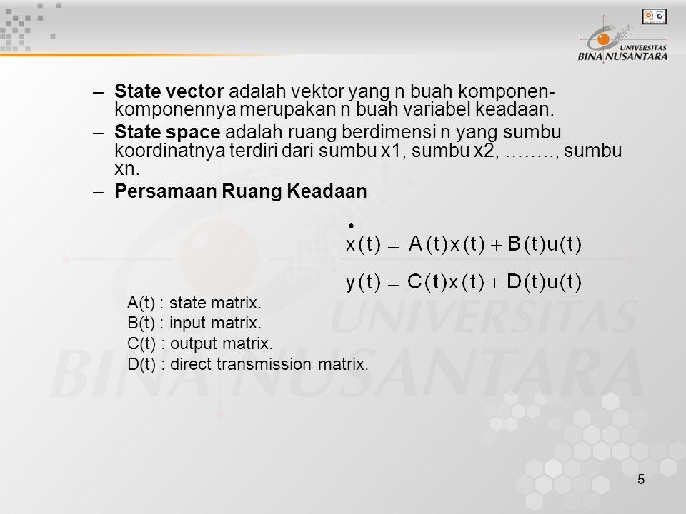 5 –State vector adalah vektor yang n buah komponen- komponennya merupakan n buah variabel keadaan. –State space adalah ruang berdimensi n yang sumbu k