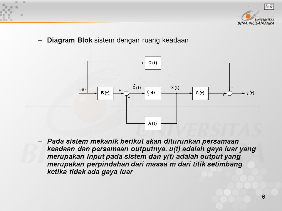 6 –Diagram Blok sistem dengan ruang keadaan –Pada sistem mekanik berikut akan diturunkan persamaan keadaan dan persamaan outputnya. u(t) adalah gaya l