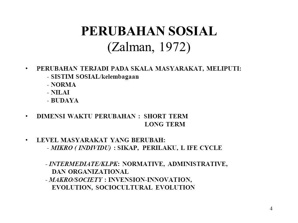 4 PERUBAHAN SOSIAL (Zalman, 1972) PERUBAHAN TERJADI PADA SKALA MASYARAKAT, MELIPUTI: - SISTIM SOSIAL/kelembagaan - NORMA - NILAI - BUDAYA DIMENSI WAKT