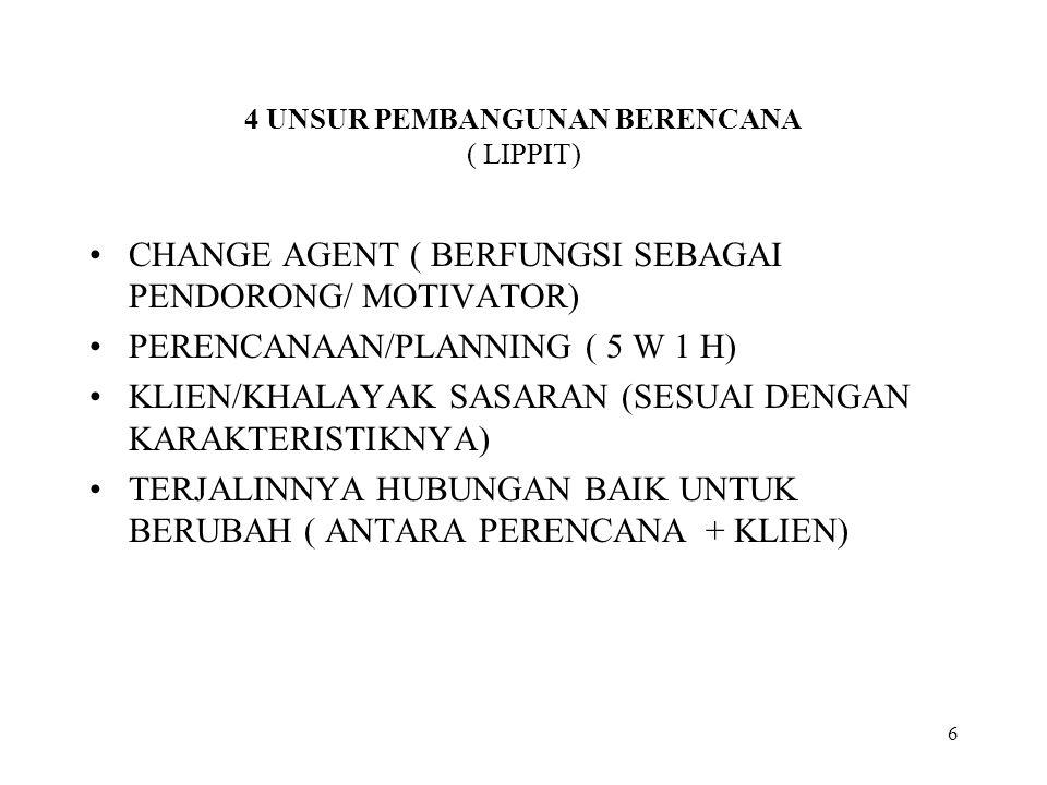 6 4 UNSUR PEMBANGUNAN BERENCANA ( LIPPIT) CHANGE AGENT ( BERFUNGSI SEBAGAI PENDORONG/ MOTIVATOR) PERENCANAAN/PLANNING ( 5 W 1 H) KLIEN/KHALAYAK SASARA