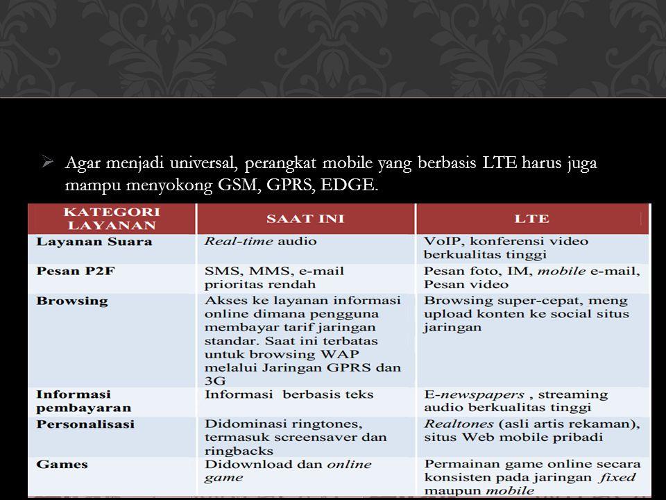  Agar menjadi universal, perangkat mobile yang berbasis LTE harus juga mampu menyokong GSM, GPRS, EDGE.