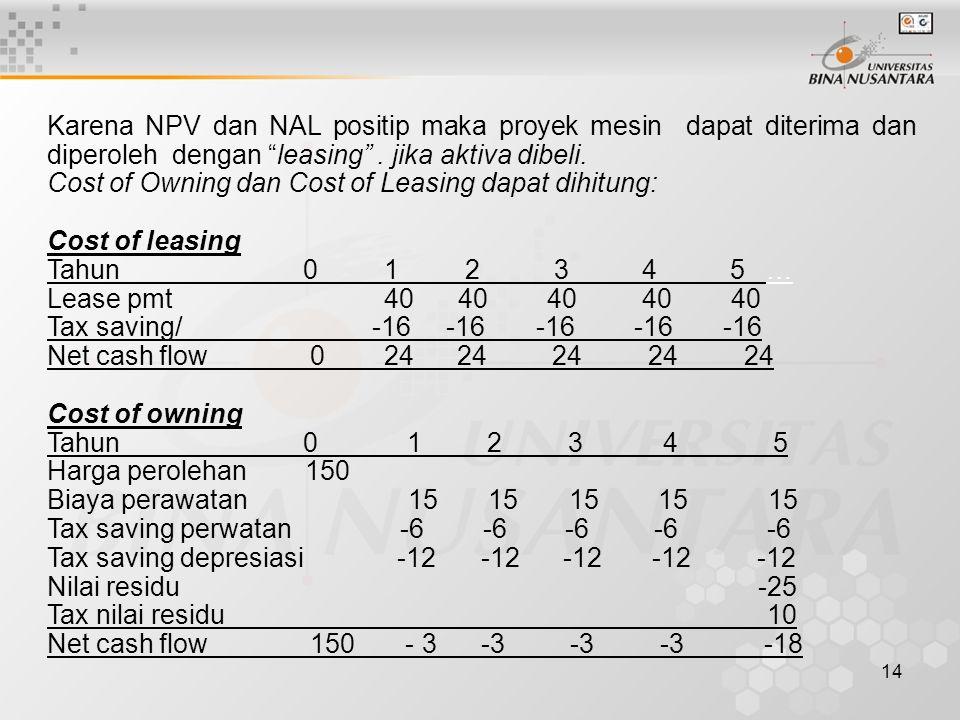 """14 Karena NPV dan NAL positip maka proyek mesin dapat diterima dan diperoleh dengan """"leasing"""". jika aktiva dibeli. Cost of Owning dan Cost of Leasing"""