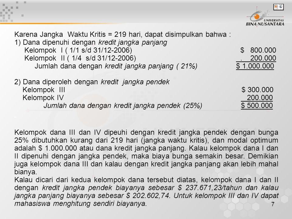 7 Karena Jangka Waktu Kritis = 219 hari, dapat disimpulkan bahwa : 1) Dana dipenuhi dengan kredit jangka panjang Kelompok I ( 1/1 s/d 31/12-2006) $ 80