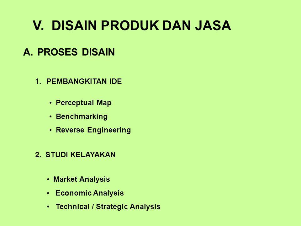 V. DISAIN PRODUK DAN JASA A. PROSES DISAIN 1.PEMBANGKITAN IDE Perceptual Map Benchmarking Reverse Engineering 2. STUDI KELAYAKAN Market Analysis Econo