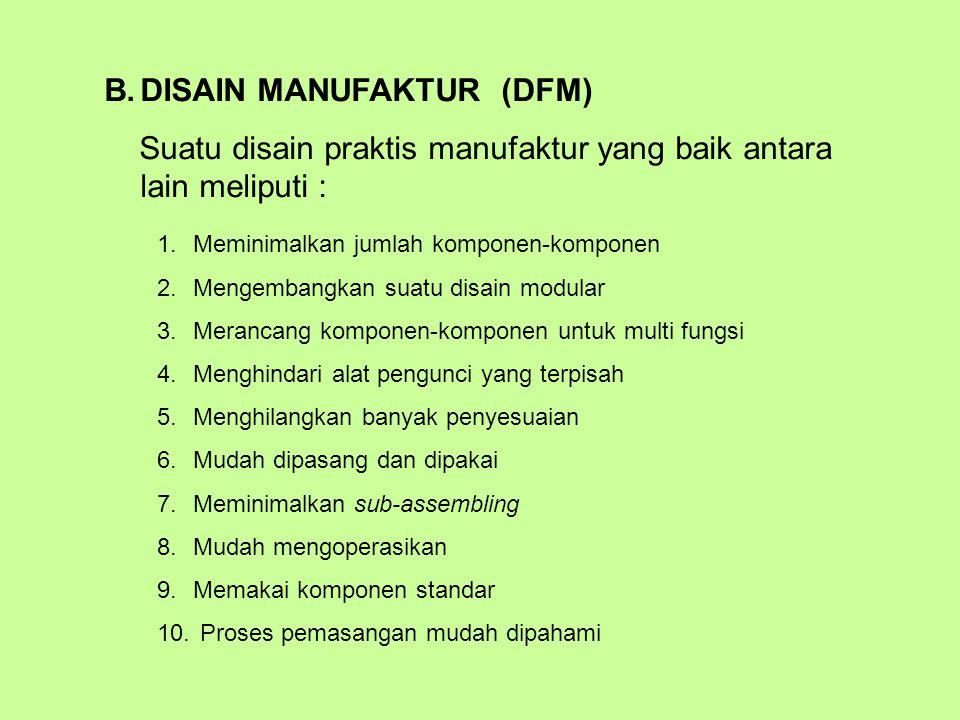 B.DISAIN MANUFAKTUR (DFM) Suatu disain praktis manufaktur yang baik antara lain meliputi : 1.Meminimalkan jumlah komponen-komponen 2.Mengembangkan sua