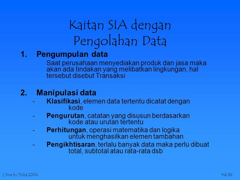 C'tive by Ticha 2004Hal 86 Kaitan SIA dengan Pengolahan Data 1.Pengumpulan data Saat perusahaan menyediakan produk dan jasa maka akan ada tindakan yang melibatkan lingkungan, hal tersebut disebut Transaksi 2.Manipulasi data -Klasifikasi, elemen data tertentu dicatat dengan kode -Pengurutan, catatan yang disusun berdasarkan kode atau urutan tertentu -Perhitungan, operasi matematika dan logika untuk menghasilkan elemen tambahan -Pengikhtisaran, terlalu banyak data maka perlu dibuat total, subtotal atau rata-rata dsb