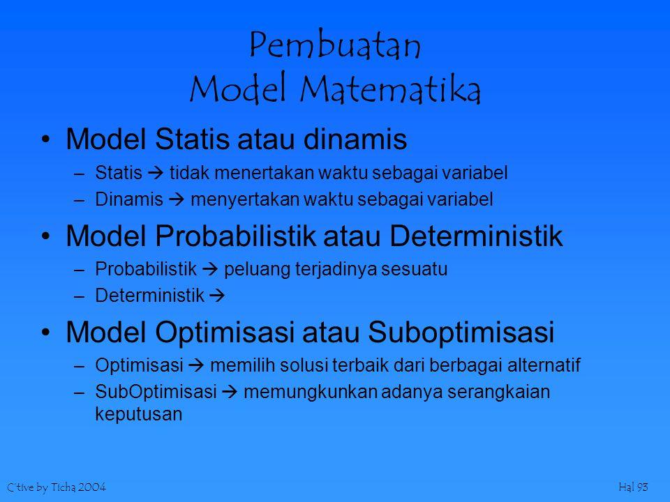 C'tive by Ticha 2004Hal 93 Pembuatan Model Matematika Model Statis atau dinamis –Statis  tidak menertakan waktu sebagai variabel –Dinamis  menyertakan waktu sebagai variabel Model Probabilistik atau Deterministik –Probabilistik  peluang terjadinya sesuatu –Deterministik  Model Optimisasi atau Suboptimisasi –Optimisasi  memilih solusi terbaik dari berbagai alternatif –SubOptimisasi  memungkunkan adanya serangkaian keputusan