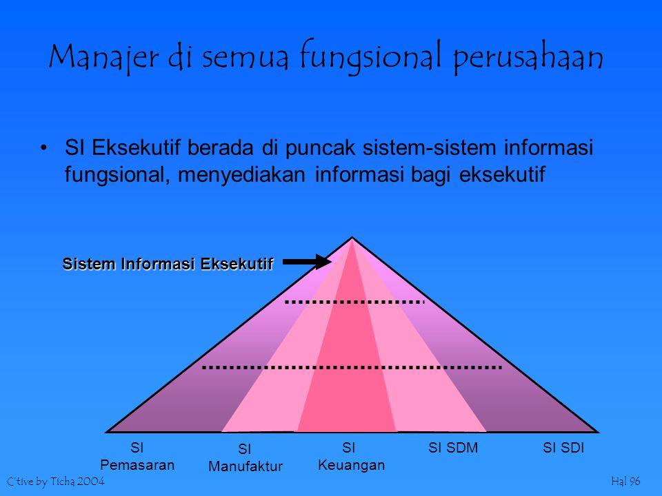 C'tive by Ticha 2004Hal 96 Manajer di semua fungsional perusahaan SI Pemasaran SI Manufaktur SI Keuangan SI SDMSI SDI Sistem Informasi Eksekutif SI Eksekutif berada di puncak sistem-sistem informasi fungsional, menyediakan informasi bagi eksekutif