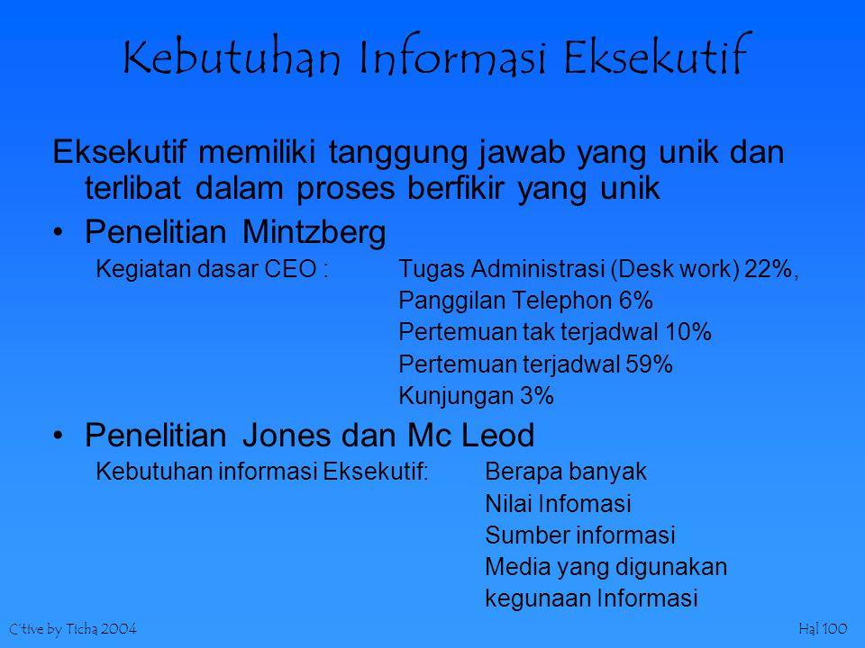 C'tive by Ticha 2004Hal 100 Kebutuhan Informasi Eksekutif Eksekutif memiliki tanggung jawab yang unik dan terlibat dalam proses berfikir yang unik Penelitian Mintzberg Kegiatan dasar CEO : Tugas Administrasi (Desk work) 22%, Panggilan Telephon 6% Pertemuan tak terjadwal 10% Pertemuan terjadwal 59% Kunjungan 3% Penelitian Jones dan Mc Leod Kebutuhan informasi Eksekutif: Berapa banyak Nilai Infomasi Sumber informasi Media yang digunakan kegunaan Informasi
