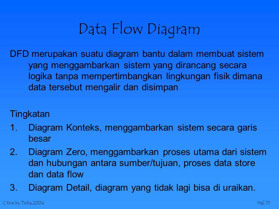 C'tive by Ticha 2004Hal 79 Data Flow Diagram DFD merupakan suatu diagram bantu dalam membuat sistem yang menggambarkan sistem yang dirancang secara logika tanpa mempertimbangkan lingkungan fisik dimana data tersebut mengalir dan disimpan Tingkatan 1.Diagram Konteks, menggambarkan sistem secara garis besar 2.Diagram Zero, menggambarkan proses utama dari sistem dan hubungan antara sumber/tujuan, proses data store dan data flow 3.Diagram Detail, diagram yang tidak lagi bisa di uraikan.