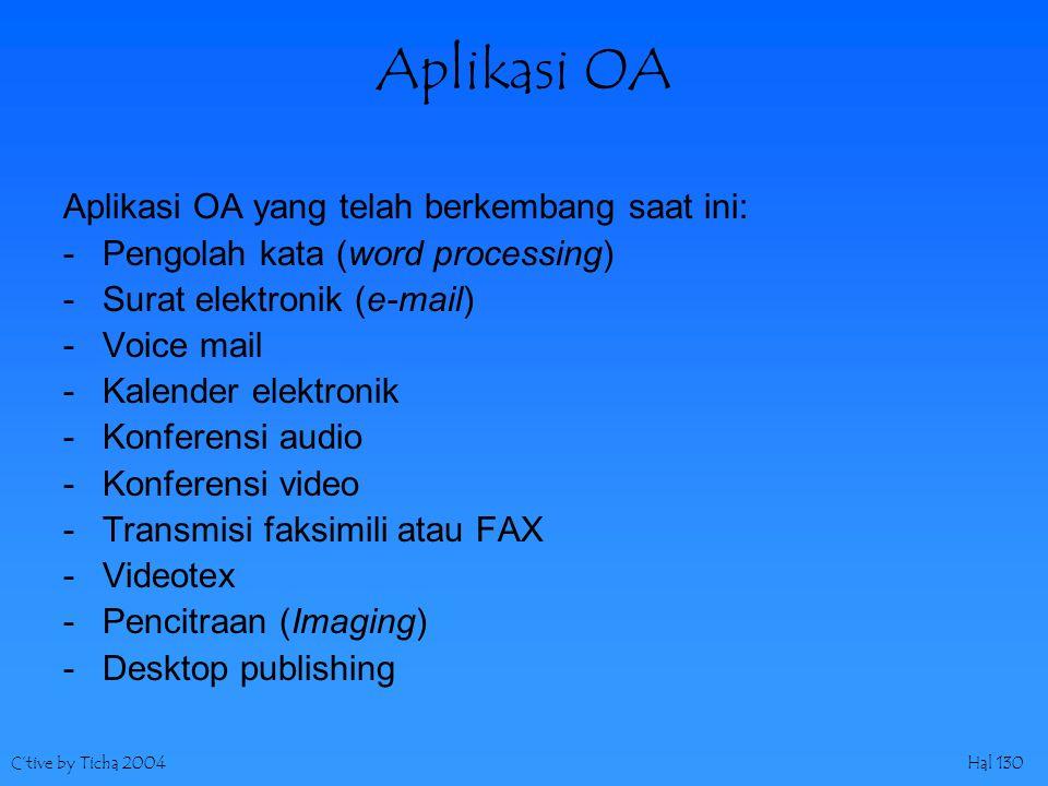 C'tive by Ticha 2004Hal 130 Aplikasi OA Aplikasi OA yang telah berkembang saat ini: -Pengolah kata (word processing) -Surat elektronik (e-mail) -Voice mail -Kalender elektronik -Konferensi audio -Konferensi video -Transmisi faksimili atau FAX -Videotex -Pencitraan (Imaging) -Desktop publishing
