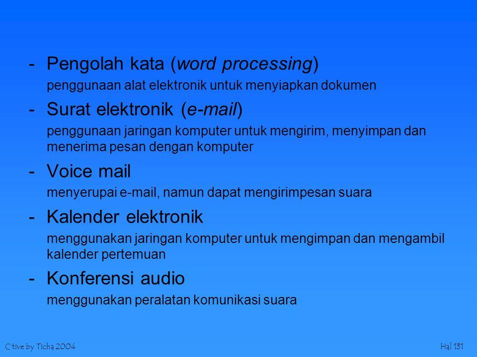 C'tive by Ticha 2004Hal 131 -Pengolah kata (word processing) penggunaan alat elektronik untuk menyiapkan dokumen -Surat elektronik (e-mail) penggunaan jaringan komputer untuk mengirim, menyimpan dan menerima pesan dengan komputer -Voice mail menyerupai e-mail, namun dapat mengirimpesan suara -Kalender elektronik menggunakan jaringan komputer untuk mengimpan dan mengambil kalender pertemuan -Konferensi audio menggunakan peralatan komunikasi suara