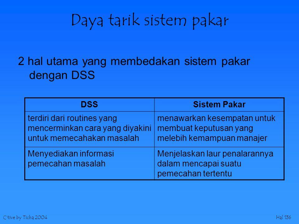 C'tive by Ticha 2004Hal 136 Daya tarik sistem pakar 2 hal utama yang membedakan sistem pakar dengan DSS DSSSistem Pakar terdiri dari routines yang men