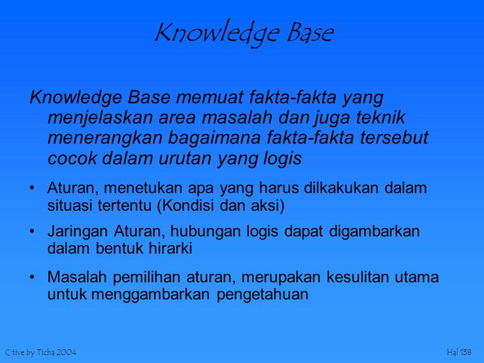 C'tive by Ticha 2004Hal 138 Knowledge Base Knowledge Base memuat fakta-fakta yang menjelaskan area masalah dan juga teknik menerangkan bagaimana fakta