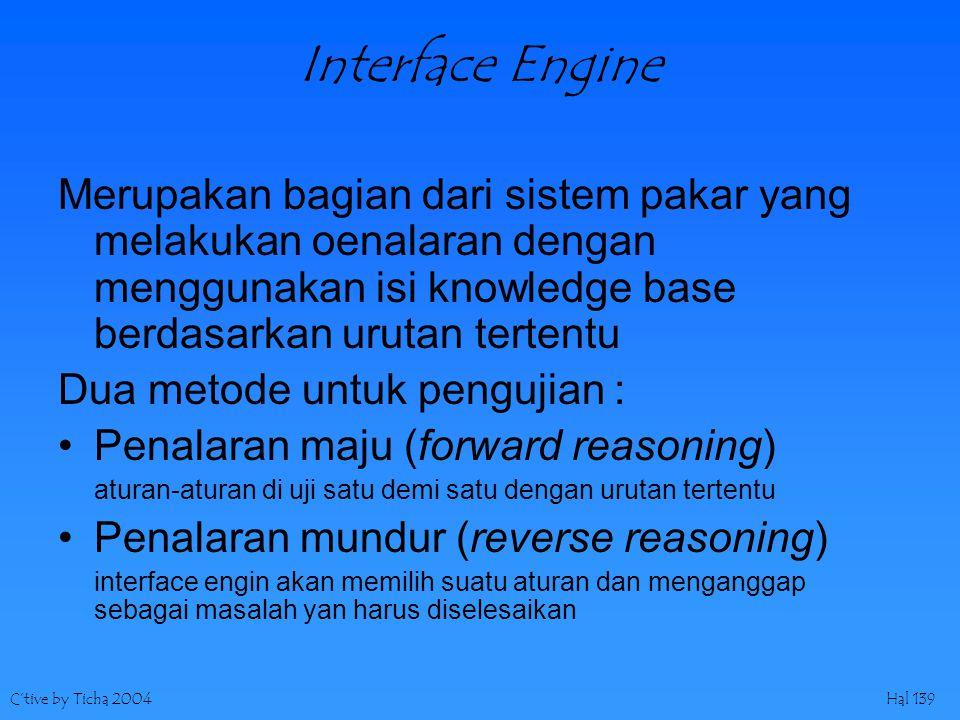 C'tive by Ticha 2004Hal 139 Interface Engine Merupakan bagian dari sistem pakar yang melakukan oenalaran dengan menggunakan isi knowledge base berdasa