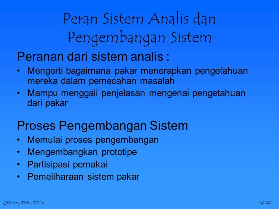 C'tive by Ticha 2004Hal 141 Peran Sistem Analis dan Pengembangan Sistem Peranan dari sistem analis : Mengerti bagaimana pakar menerapkan pengetahuan m