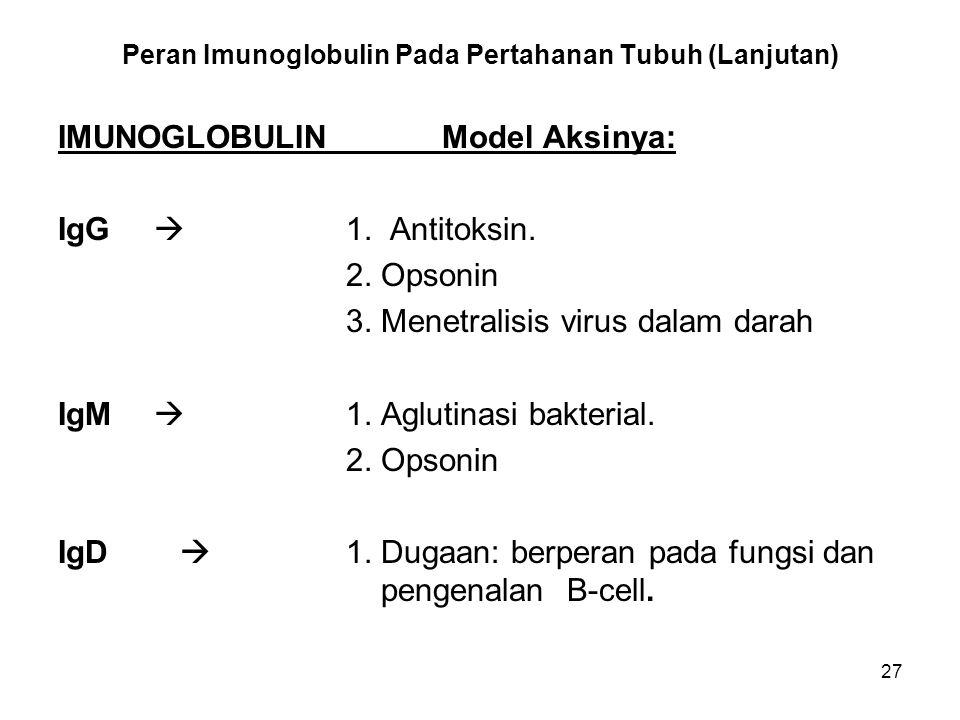 27 Peran Imunoglobulin Pada Pertahanan Tubuh (Lanjutan) IMUNOGLOBULINModel Aksinya: IgG  1. Antitoksin. 2. Opsonin 3. Menetralisis virus dalam darah