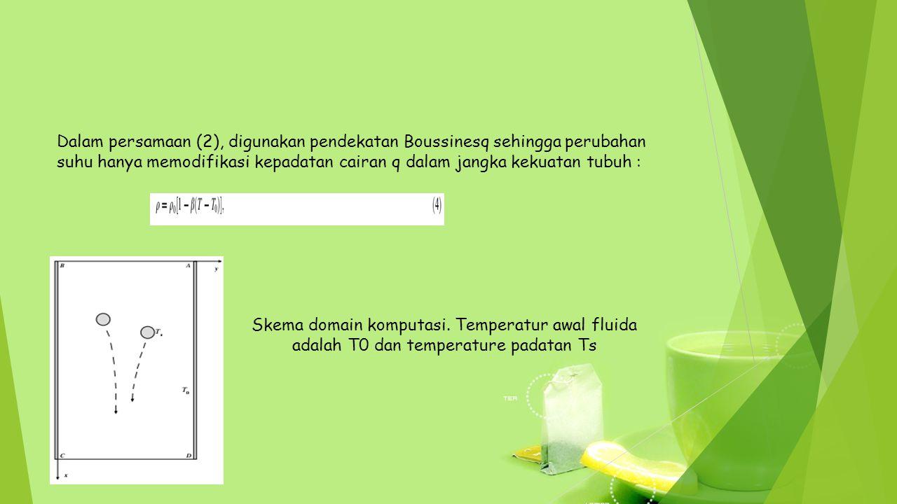 Dalam persamaan (2), digunakan pendekatan Boussinesq sehingga perubahan suhu hanya memodifikasi kepadatan cairan q dalam jangka kekuatan tubuh : Skema