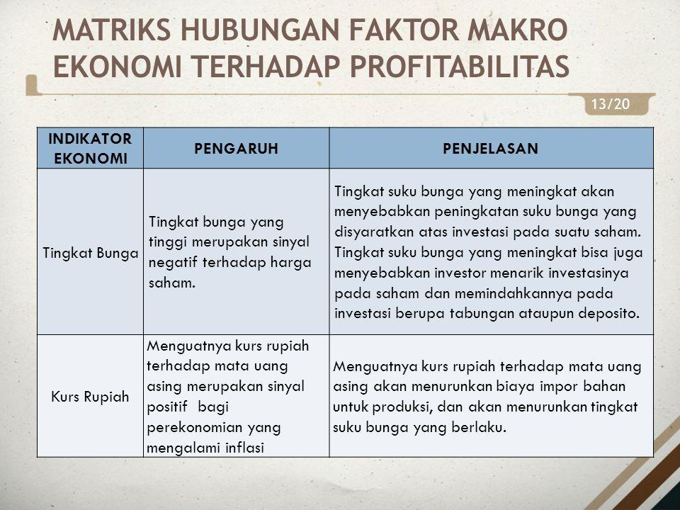 Sumber: Dikutip dari Harianto, F.