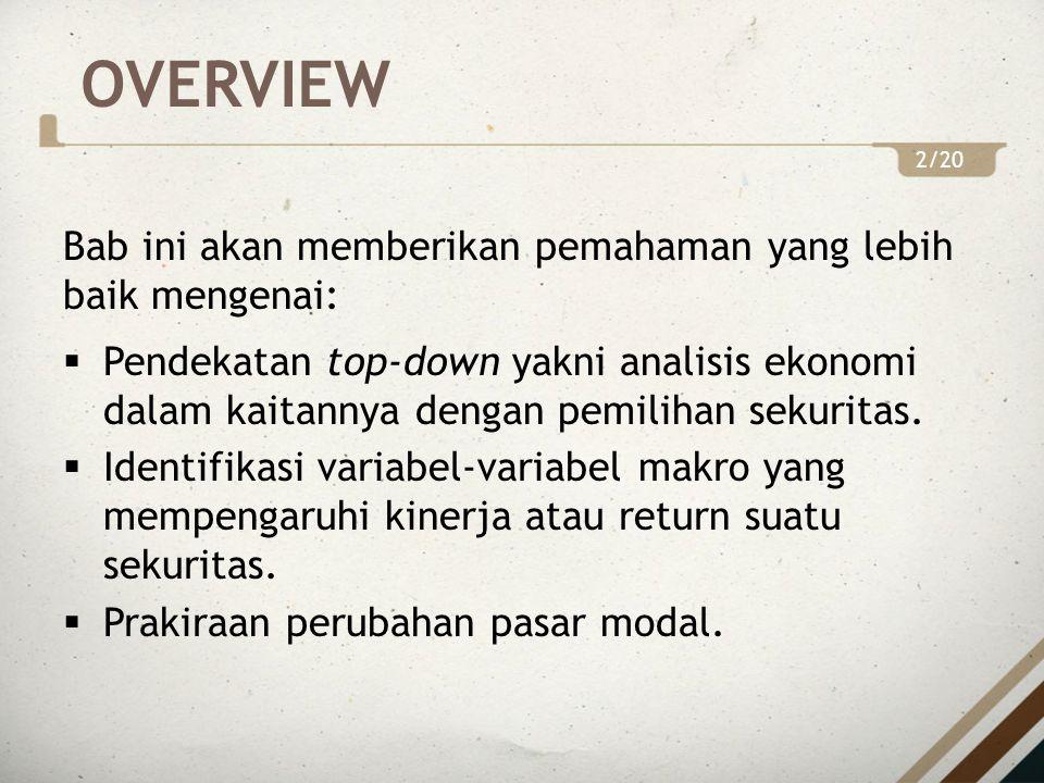 TOPIK PEMBAHASAN  Kondisi Ekonomi dan Pasar Modal  Variabel Makro Ekonomi  Meramalkan Perubahan Pasar Modal 3/20