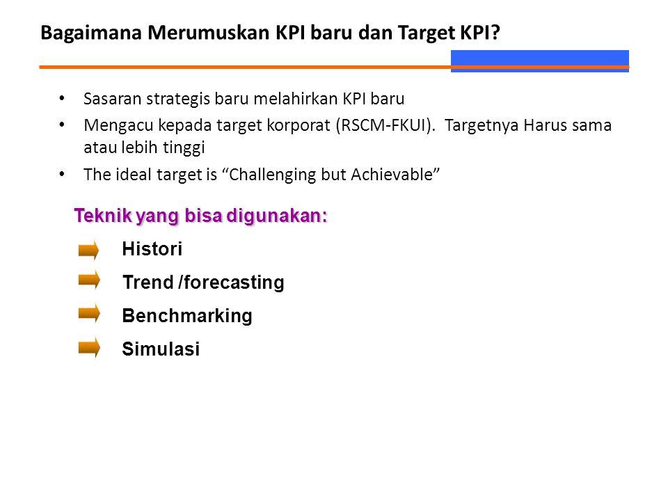 Bagaimana Merumuskan KPI baru dan Target KPI? Sasaran strategis baru melahirkan KPI baru Mengacu kepada target korporat (RSCM-FKUI). Targetnya Harus s