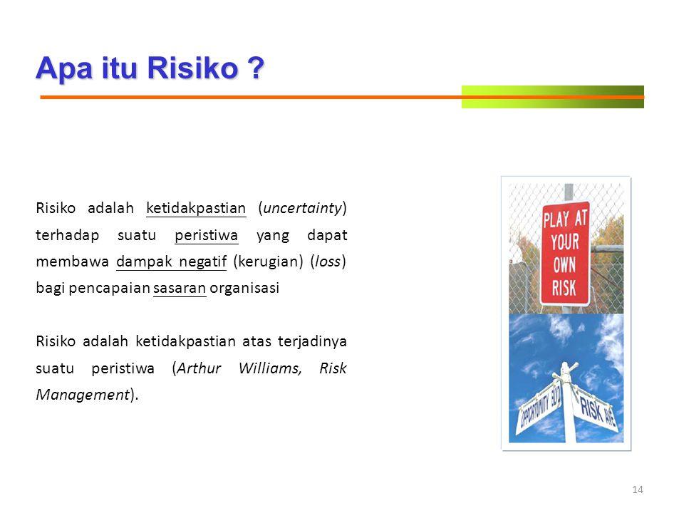 14 Apa itu Risiko ? Risiko adalah ketidakpastian (uncertainty) terhadap suatu peristiwa yang dapat membawa dampak negatif (kerugian) (loss) bagi penca