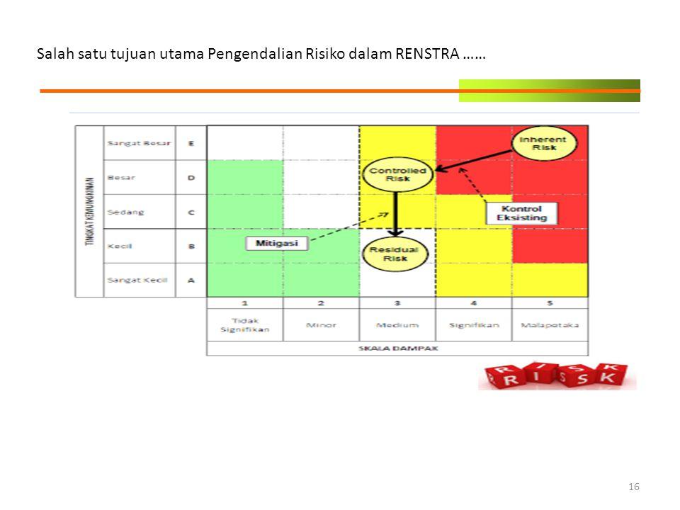 16 Salah satu tujuan utama Pengendalian Risiko dalam RENSTRA ……