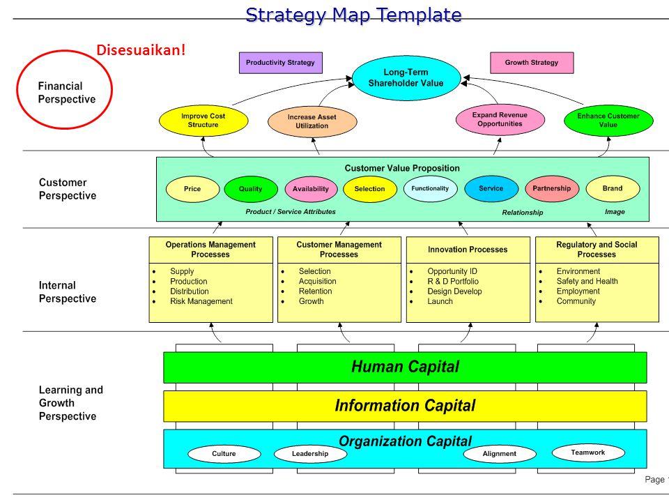Strategy Map Template Disesuaikan!