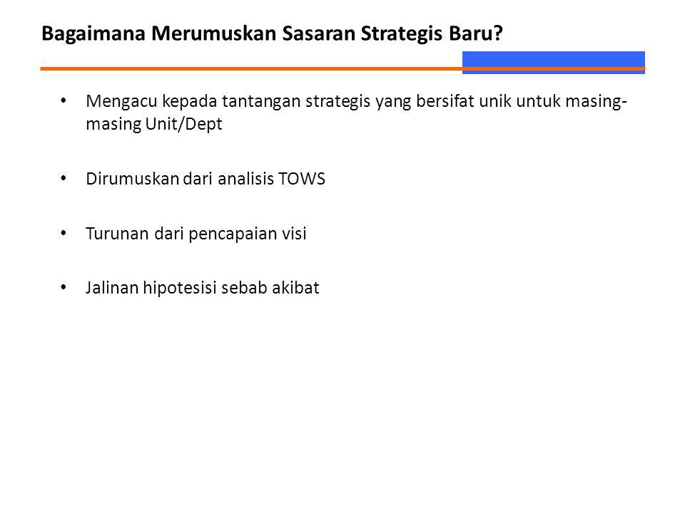 Sasaran StrategisBobotUkuran & Target Inisiatif F.1.