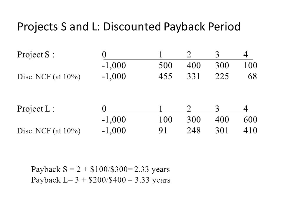 Projects S and L: Discounted Payback Period Project S : 01234 -1,000500400300100 Disc. NCF (at 10%) -1,000455331225 68 Project L : 01234 -1,0001003004