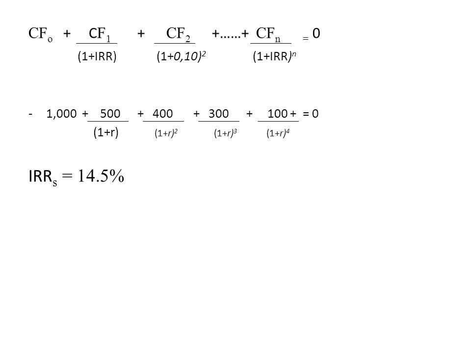 CF o + C F 1 + CF 2 +……+ CF n = 0 (1+IRR) (1+0,10) 2 (1+IRR) n -1,000 + 500 + 400 + 300 + 100 + = 0 (1+r) (1+r) 2 (1+r) 3 (1+r) 4 IRR s = 14.5%