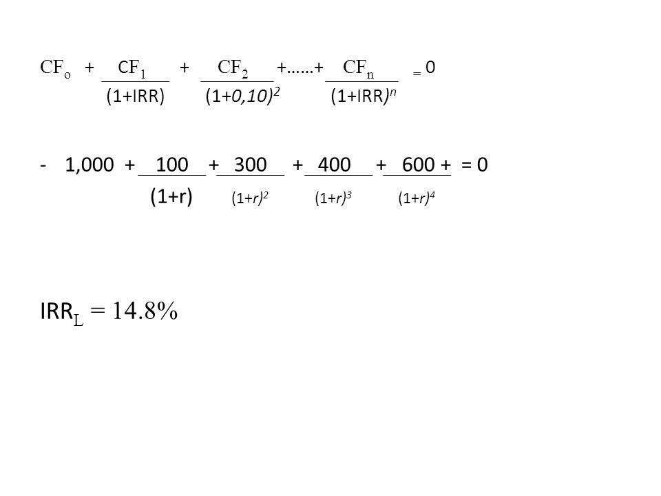 CF o + C F 1 + CF 2 +……+ CF n = 0 (1+IRR) (1+0,10) 2 (1+IRR) n -1,000 + 100 + 300 + 400 + 600 + = 0 (1+r) (1+r) 2 (1+r) 3 (1+r) 4 IRR L = 14.8%