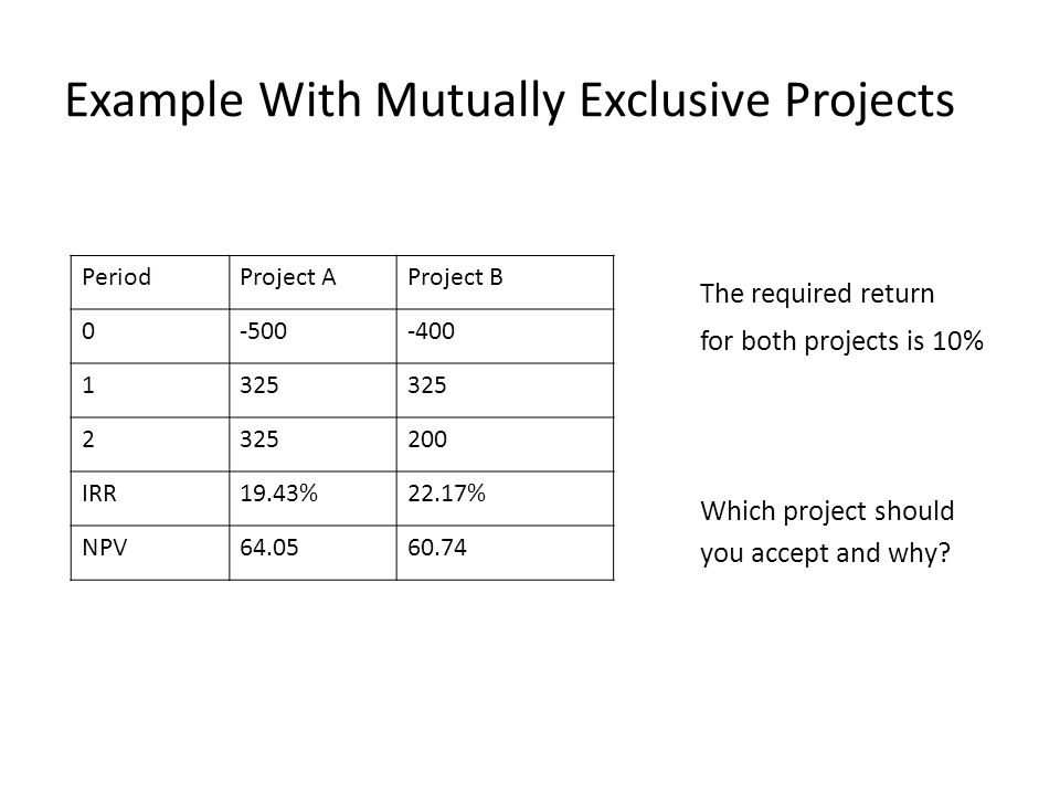 Example With Mutually Exclusive Projects The required return for both projects is 10% Which project should you accept and why.